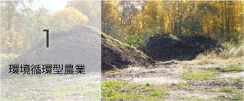 環境循環型農業